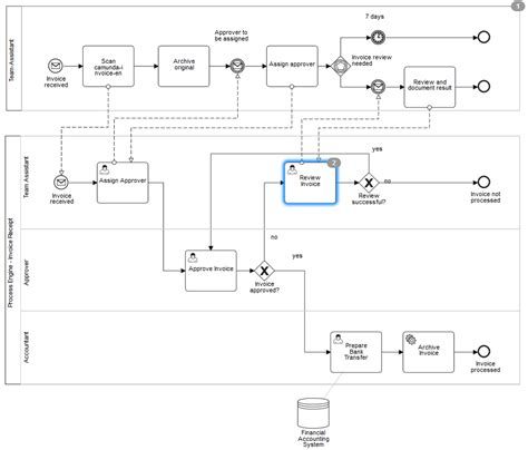 bpmn diagram java bpmn diagram java images how to guide and refrence