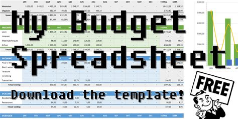the good wife new budget worksheet daily expense log