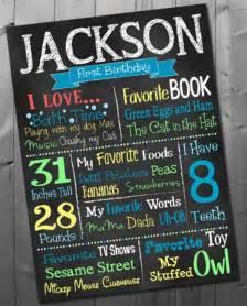 birthday chalkboard poster template kara s ideas chalkboard printable posters via