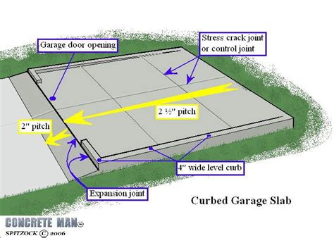 garage slab design slab on grade attached garage at apron search architectural structural detailed