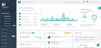 inspinia responsive admin theme admin dashboards themepixels com privacy security report 7373034