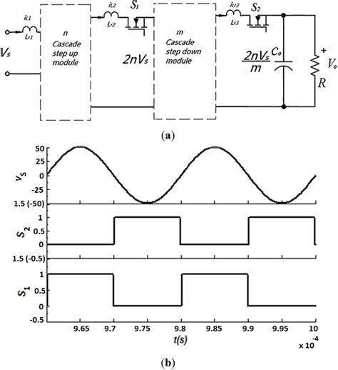 switched capacitor based dc dc converter energies free text a switched capacitor based ac dc resonant converter for high