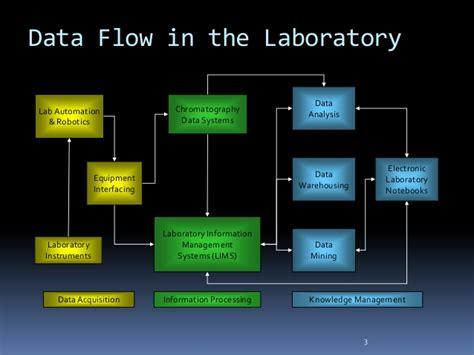 radiology information system workflow hr workflow diagram best free home design idea