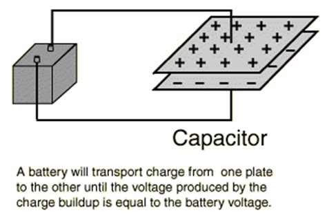 a 10 microfarad parallel plate capacitor is connected to a 12 v battery capacitors and dielectrics eeweb community