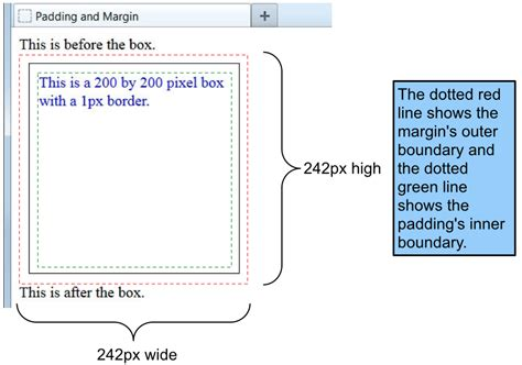 css div width css box model web design
