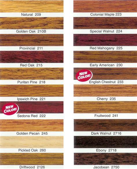 minwax stain color chart k k floors maryland inc