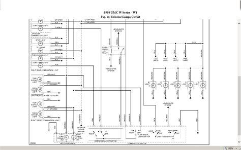 2001 F250sel Fuse Diagram Wiring Diagram Database