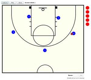 Basketball Playbook Template by Best Photos Of Basketball Play Template Printable