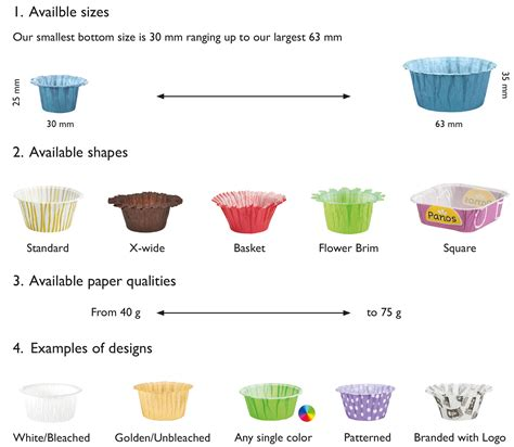 Muffin Cup muffin cups