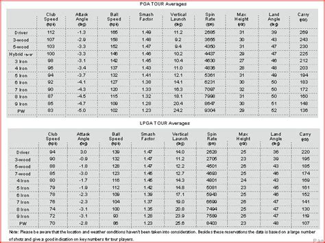 8 iron swing speed average lpga swing speed page 4