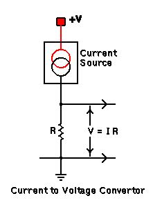 resistor voltage to current converter op s