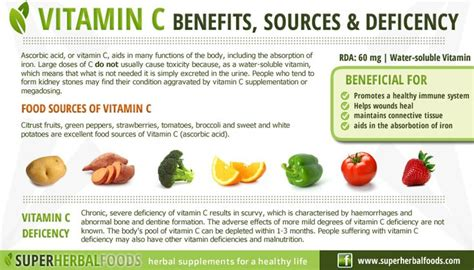 supplement source c the benefits of vitamin c knowledge