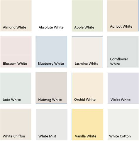 dulux colour emulsion whites testers 5ltrs kis uk
