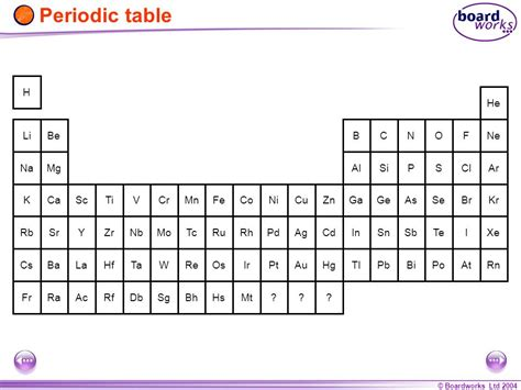 Periodic Table Ni by Ks4 Chemistry The Periodic Table Ppt