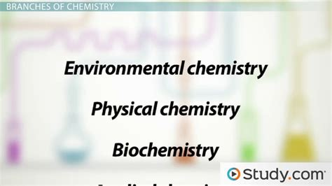 online tutorial in chemistry chemistryhelp stoichiometry tutorial step by step video