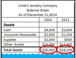 What Is An Asset Search How To Calculate Asset Turnover Ratio Formula Exle