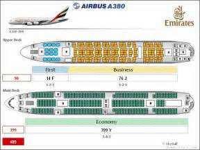 Airbus A380 Floor Plan by Airbus A380 Cabin Configuration