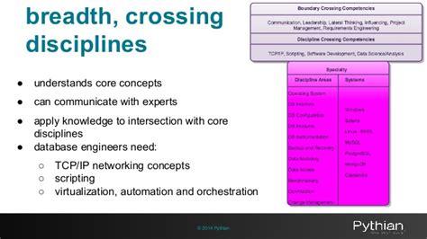 Database Engineering by Database Engineering