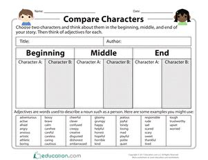 character trading cards template 3rd grade 2nd grade comprehension worksheets free printables page