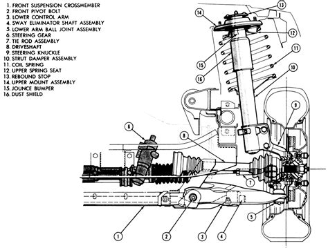 car front suspension repair guides front suspension front suspension