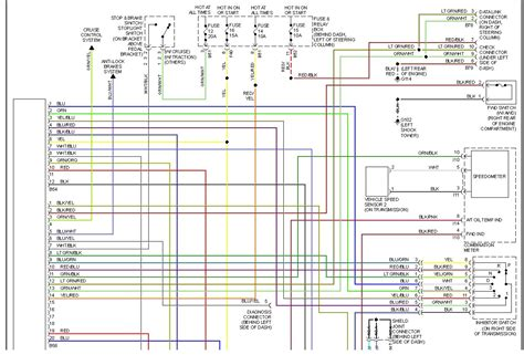 subaru forester wiring harness diagram jeep yj for 2001 to