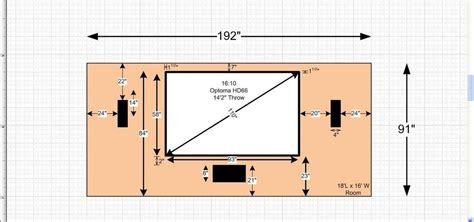 Small Home Theatre Dimensions Home Theater Dimension Help Avs Forum Home Theater