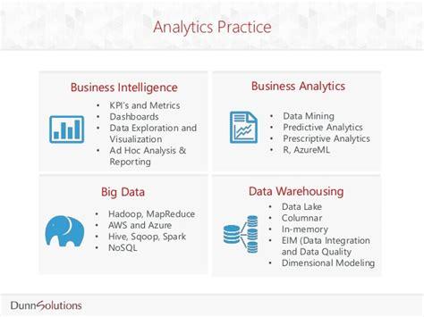 mastering market analytics business metrics practice and application books 2016 dsg webinar azure hdinsight 2 v4
