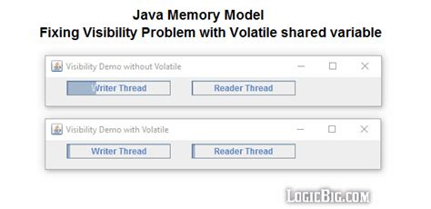 java tutorial really big index java memory model visibility problem fixing with