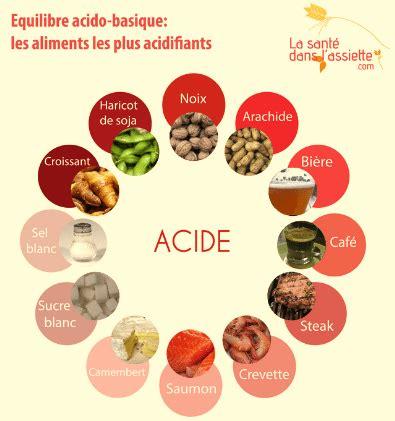 alimenti acidificano trop d acidit 233 dans notre corps asha et ours tranquille