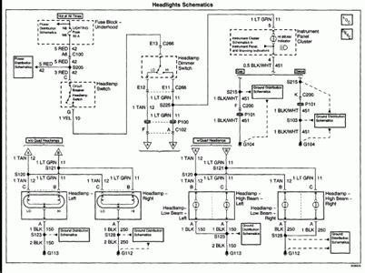 2001 chevy silverado 1500 wiring diagram efcaviation