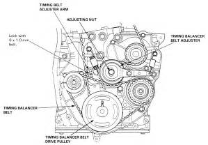 92 honda prelude engine diagram get free image about