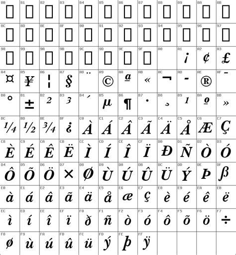 dafont unicode download free baskerville bold italic font dafontfree net