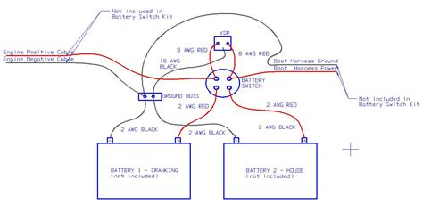 wiring diagram for pontoon boat diagram free
