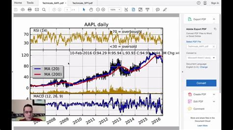forex trading technical analysis tutorial forex technical analysis tutorial metatrader api python