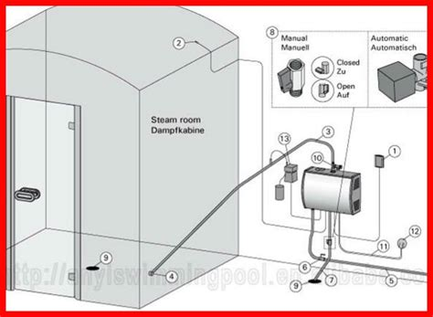 steam room generator 9 kw sauna steam generator steam bath generator buy 9 kw steam generator steam powered