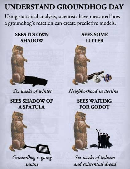 groundhog day analysis best 25 happy groundhog day ideas on the