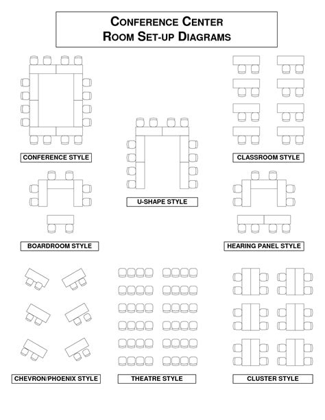 room setup template 28 meeting room setup diagrams wingate by wyndham