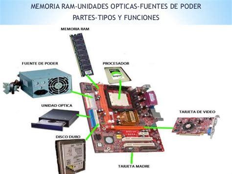 gabinete y fuente de poder funcion memoria ram unidades opticas fuente de poder partes tipos