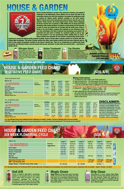 house  garden van de zwaan feeding charts
