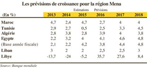 banque mondiale si鑒e banque mondiale 171 croissance 187 pour le maroc l
