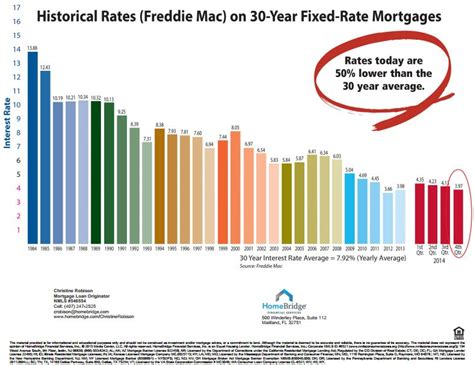 current house mortgage rates house mortgage rates today 28 images home loan rates on mortgage rates today nj