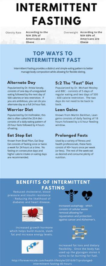 how to intermittent fasting 229 best images about keto info and before afters on