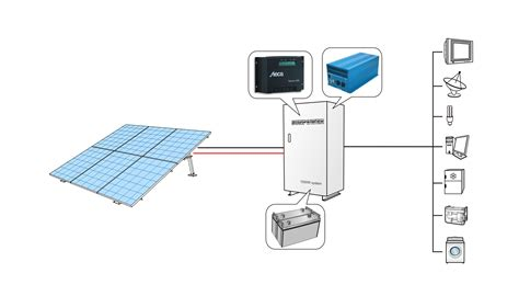 solar power home system 1000w china mainland solar