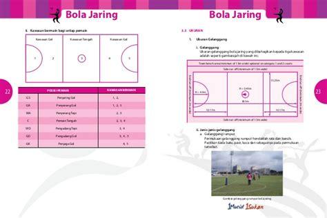 Net Jaring 0 5m bola jaring sekolah rendah