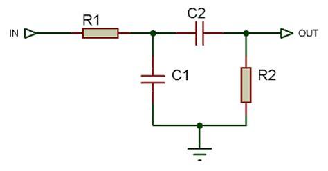 transmittance filtre passe bande passe bande d 233 finition c est quoi
