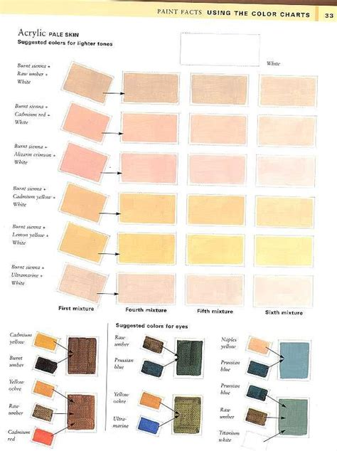 acrylic paint skin color mixing skin tone in acrylic pale skin lighter tones http