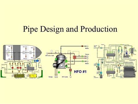 piping layout design ppt marine piping systems