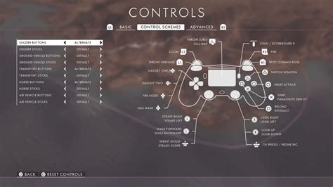 ps4 layout youtube ps4 battlefield 1 controls settings guide for beginers