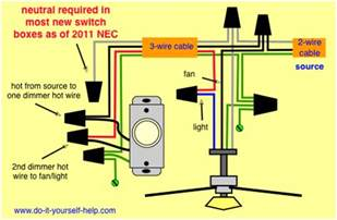 Wiring For Ceiling Fan With Light Wiring Diagrams For A Ceiling Fan And Light Kit Do It Yourself Help