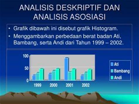statistik deskriptif powerpoint  id